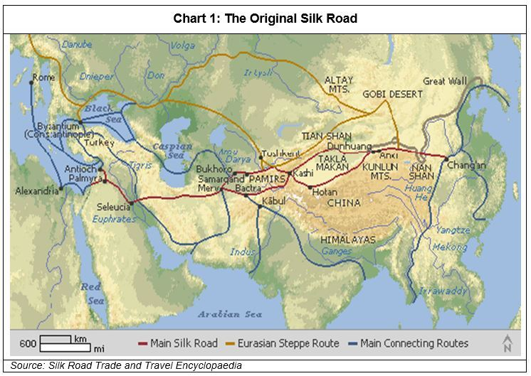 modern silk road