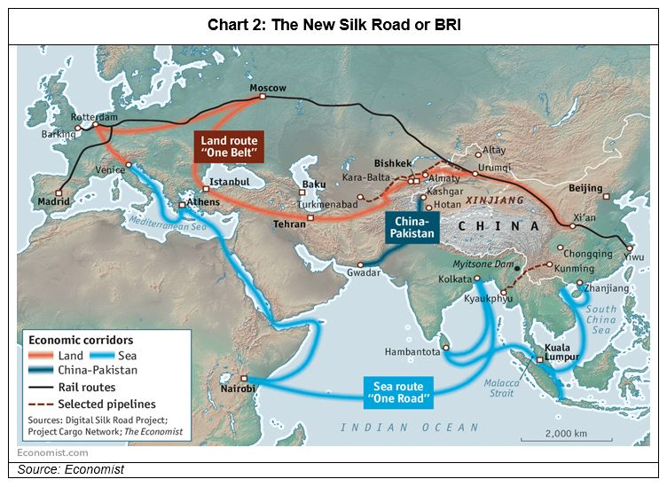 4dinfra silk road2