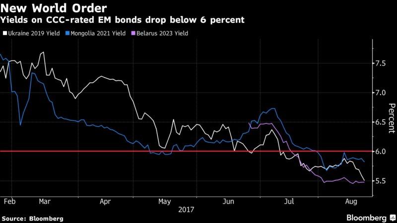 Emerging Market Debt: Dumb, Dumber and Dumbest