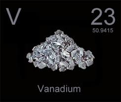 Vanadium graphic