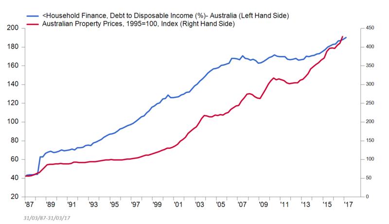 Chart1_Banks