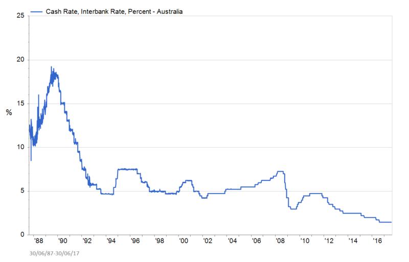 Chart2_Banks