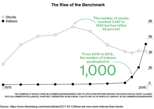 Chart 1 v.2