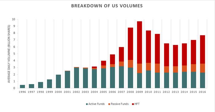 Vix chart2 us tradingvolumes 0