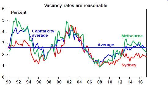 Will Australian House Prices Crash Shane Oliver Livewire