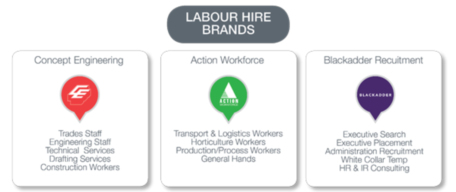 Ash labour hire brands