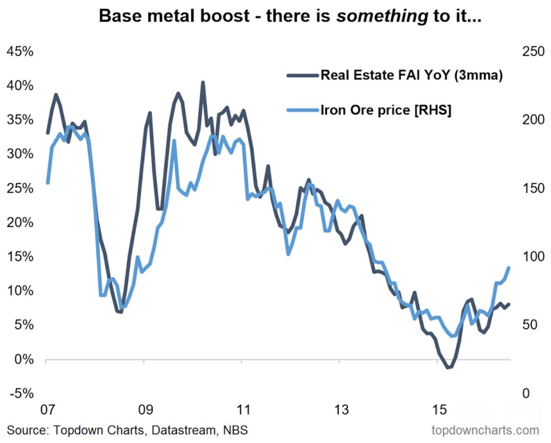 Base metal boost