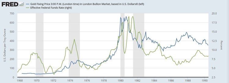 Fred   comparison between interest rates and gold 1968 1990