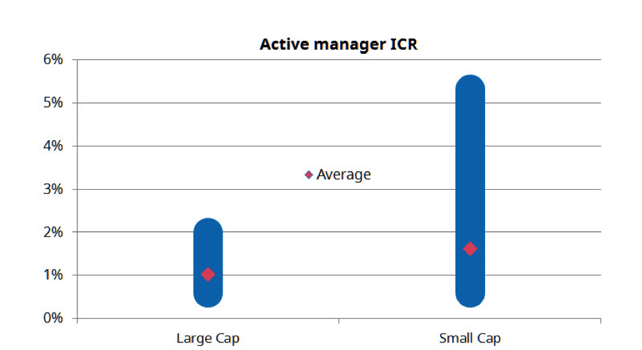 Schroders liverwire smallcaps5