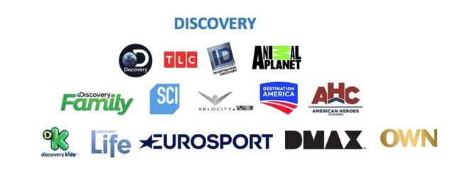 The Investment Case For Discovery Communications Peters
