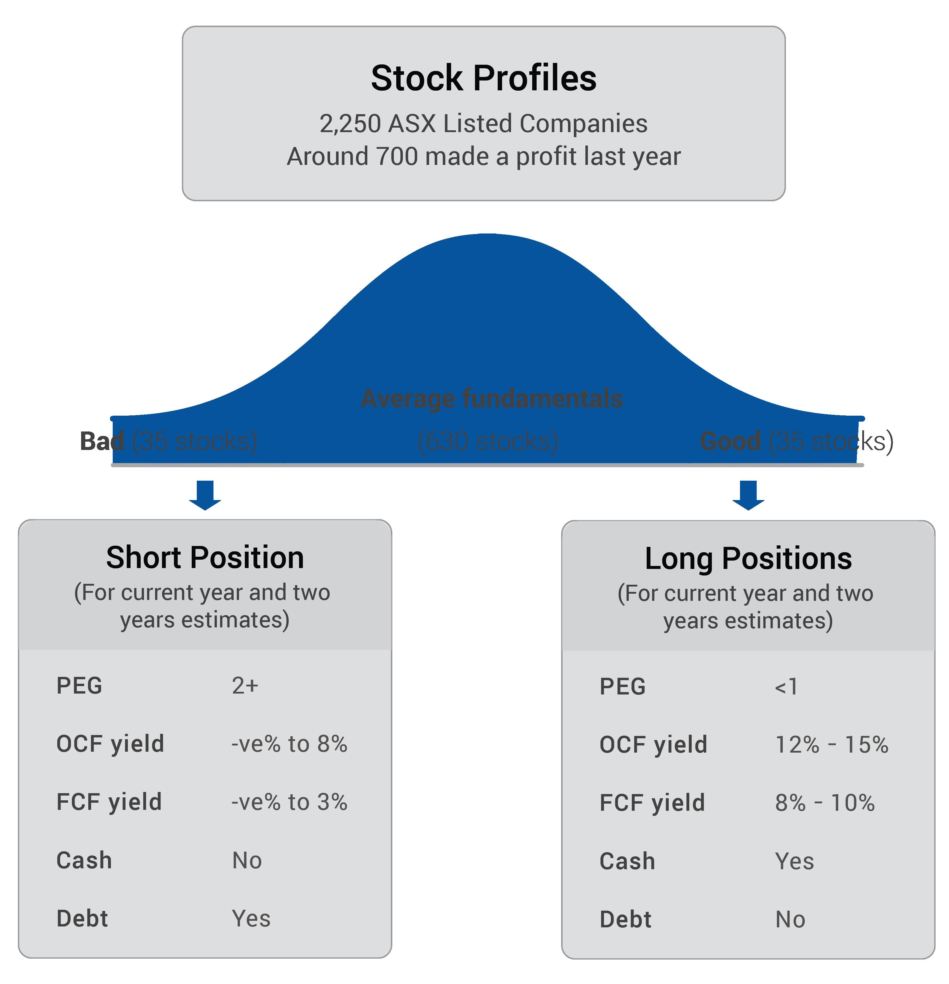 Stock profiles 01