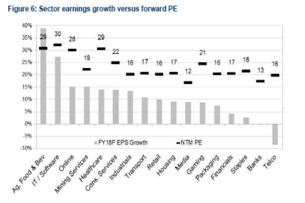 Screen shot 2018 05 08 at 7.31.49 am