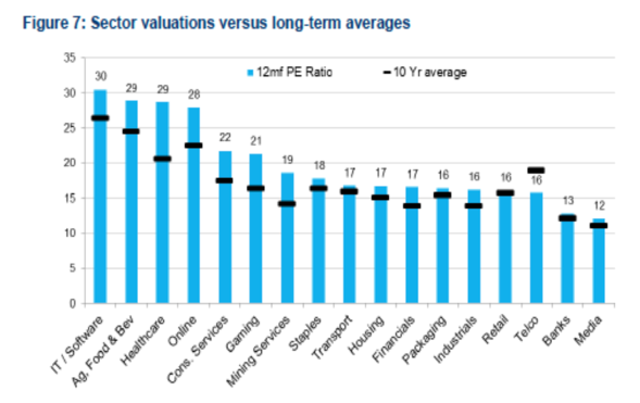 Screen shot 2018 05 08 at 7.31.56 am