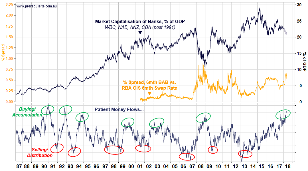 Chart 2   patient money flows