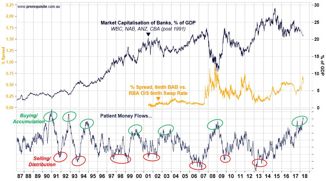 Chart 2   patient money flows