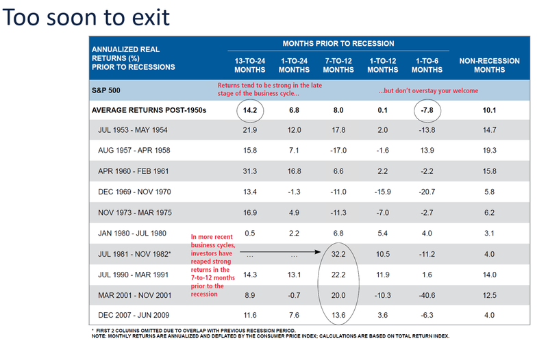 Key stocks and ideas from the WAM presentation — Wilson Asset Management