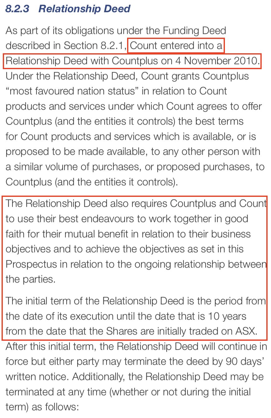Cup count relationship deed