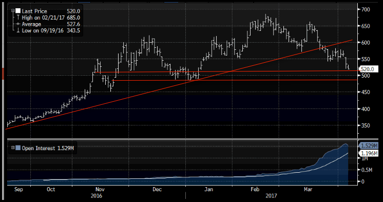 Ironore1204