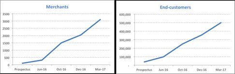 Afy metrics apr17