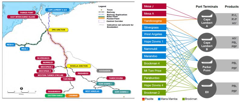 Rio Tinto's mining sector disruption - Tim Gerrard | Livewire
