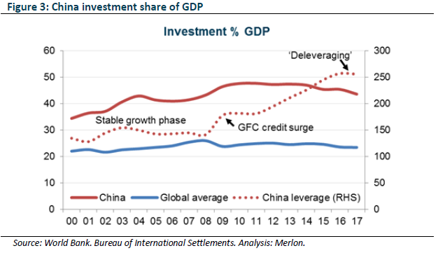 Trade Wars and the Peak of the Chinese Growth Model