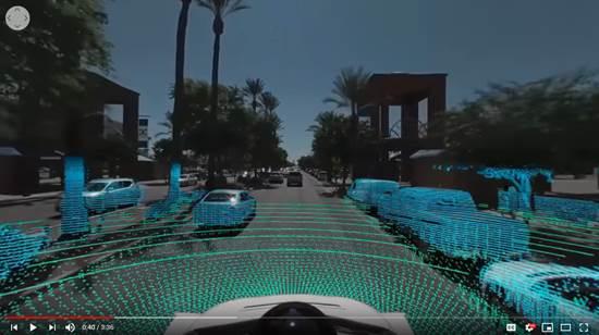 Waymo 360 deg