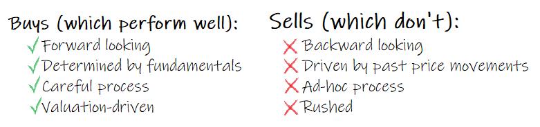Buysellprocess1