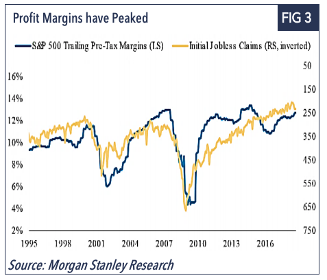 2019 Market Outlook – Watermark Funds Management