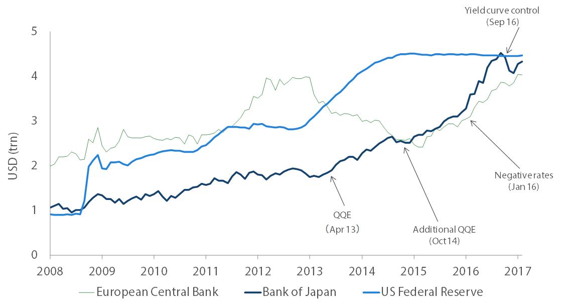 Nikko2 japan central bank assets