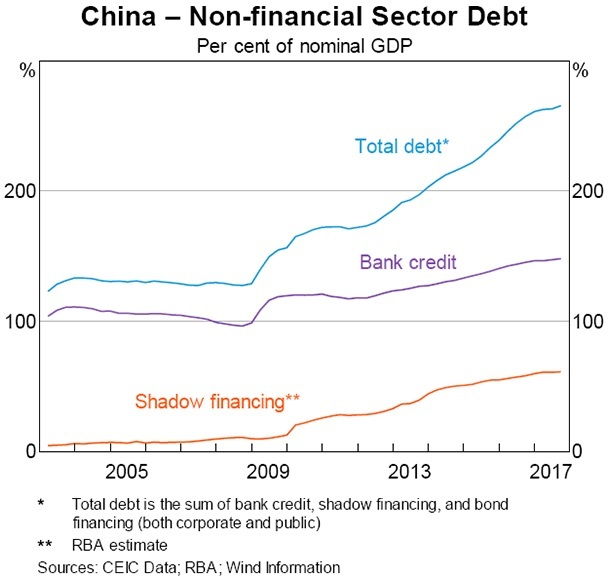 The upheaval in China's shadow banking sector - Sam Ferraro