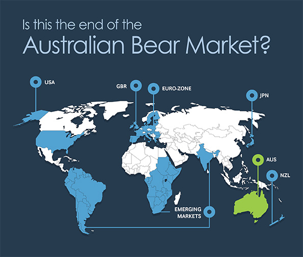 Slice of pie   newsletter   nov 15 aus bear mkt