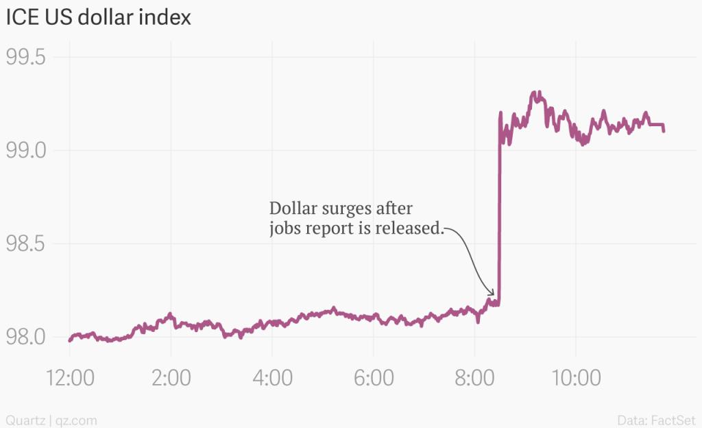 Ice us dollar index  ice us dollar index  chartbuilder