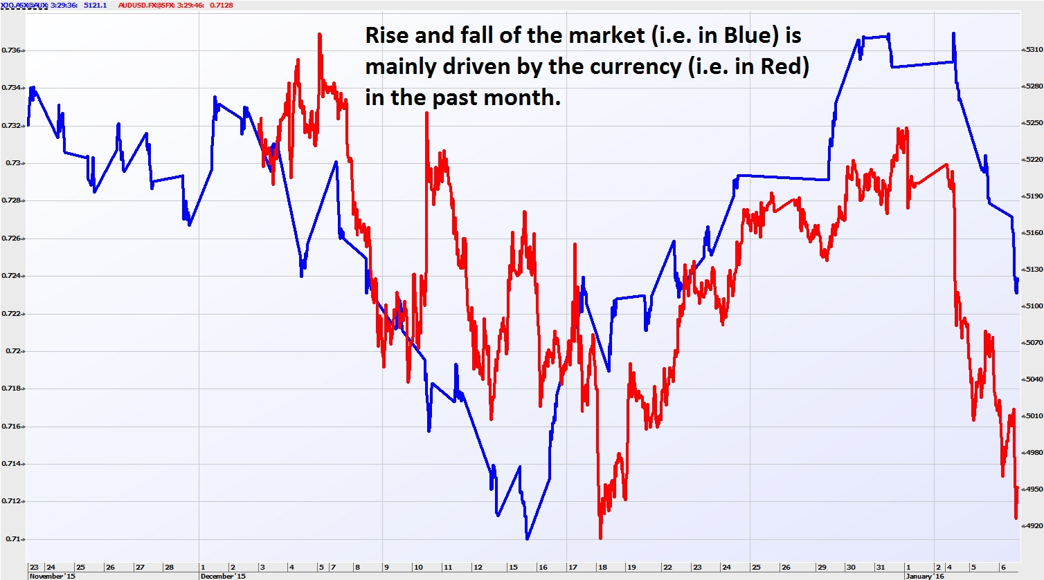 Marketcurrency