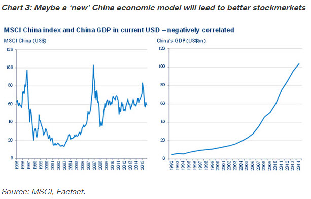 20160128 asia   new china