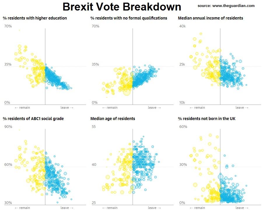 Brexitbreakdown