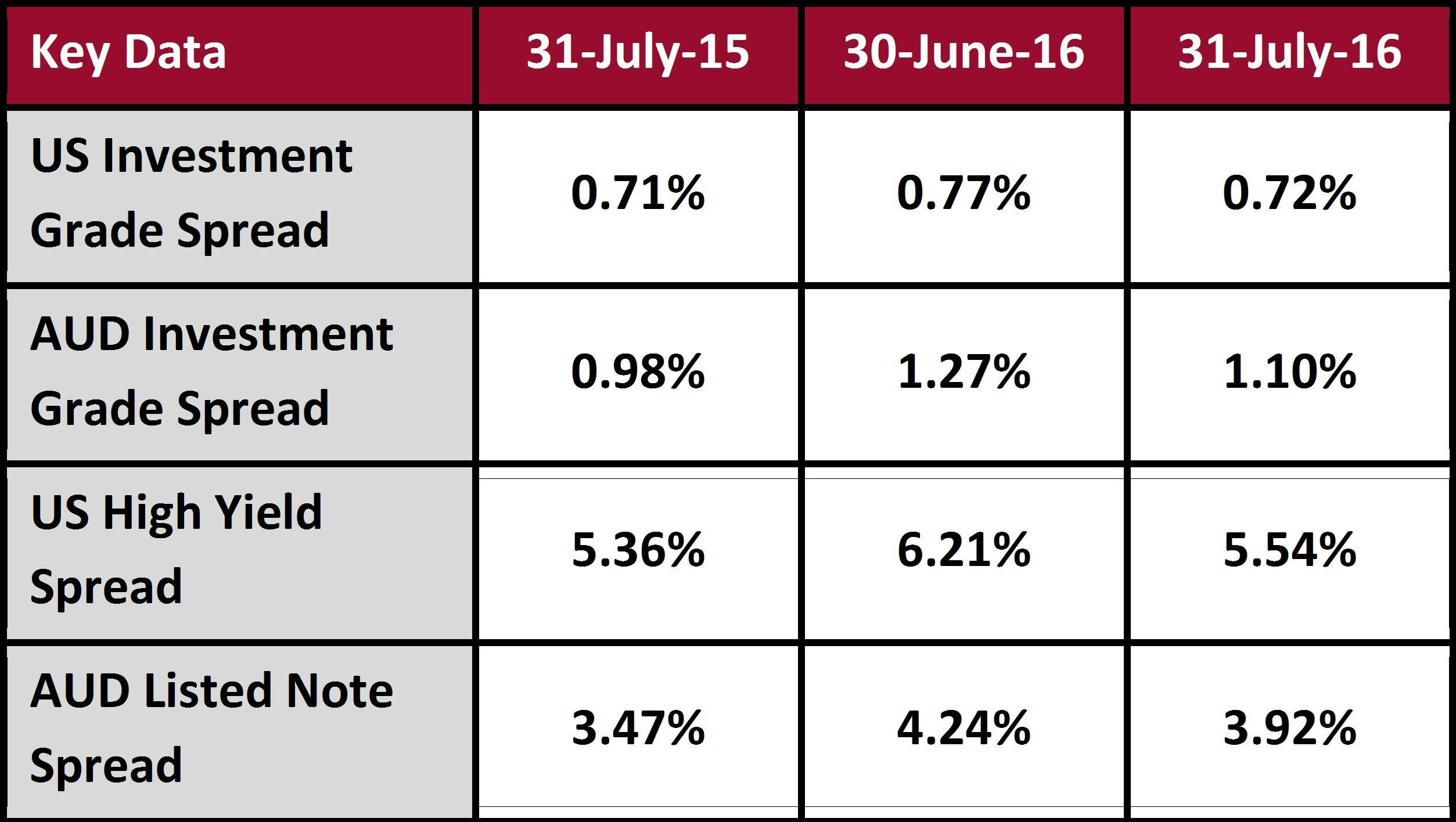July stats.jpg