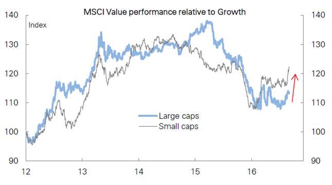Value_vs_Growth.jpg