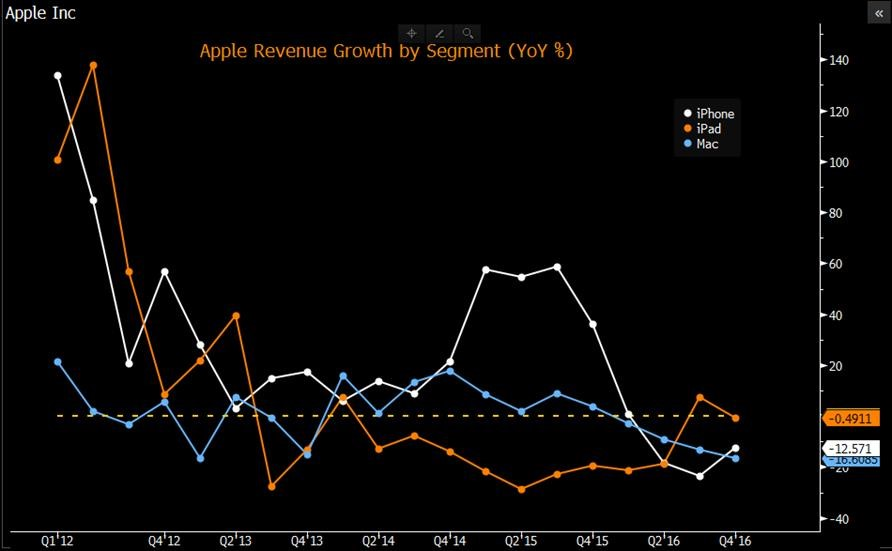 apple 27.10.16.jpg