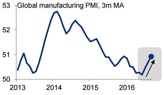 Manufacturing PMI.png