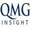 QMG Insight